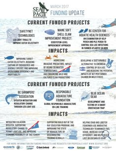 2017 Update on Sea Pact Grant Recipients