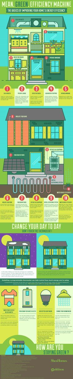 INFOGRAPHIC: A Guide to Improving the Energy-Efficiency of Your Home