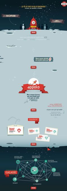 Unique Web Design on the Internet, Appolo #webdesign #websitedesign #website #design http://www.pinterest.com/aldenchong/
