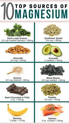 Diet and nutrition Healthy recipes Magnesium foods Nutrition Healthy Diet - Magnesium is an important micronutrient within the body that is a part of over 3 - Healthy Tips, Healthy Snacks, Healthy Recipes, Healthy Drinks, Eating Healthy, Healthy Protein, Clean Eating, Natural Health Remedies, Health And Nutrition