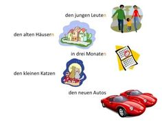Learn German Grammar: Dative Case