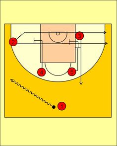 Pick'n'Roll. Baloncesto; táctica y entrenamiento.: Movimiento Carretón Lietuvos Rytas