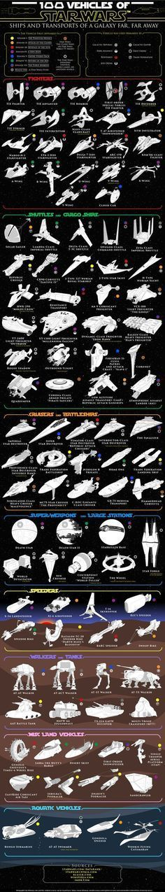 100 Vehicles of Star Wars - Imgur