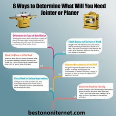 Tips for Determining What will You Need Jointer or #Planer http://www.bestoninternet.com/tools-home-improvement/power-tools/benchtop-thickness-planer-reviews/
