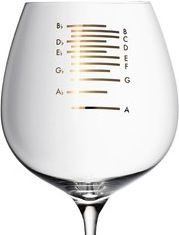 The graphics on the glasses are musical notations that correspond to the level of the liquid in the glass and will accurately produce the correct note when the user runs their fingers along the rim of the glass. - Nag on the Lake: Musical Glasses
