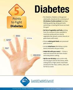 diabetes - Bing Images #DiabeticTips