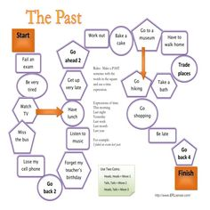 Students use the prompts on the game board to talk about the past. A speaking activity using the past simple. Repinned by Chesapeake College Adult Ed. Free classes on the Eastern Shore of MD to help you earn your GED - H.S. Diploma or Learn English (ESL). www.Chesapeake.edu