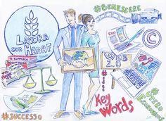OFFERTA DI #LAVORO: PROPONI LA TUA CANDIDATURA!  FIGURE PROFESSIONALI RICHIESTE:  1. Giovane laureato/a in Scienze Giuridiche 2. Digital Media Strategist 3. Copywriter  INFO e REQUISITI su:  http://ideedisuccesso.com/offerte-lavoro-palermo-hadaf-team/