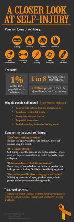 It is estimated that 1 in 5 women and 1 in 7 men turn to self-injury to deal with emotional pain About 2 to 3 million people in the United S...