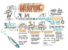 Graphic Recording · think in colour