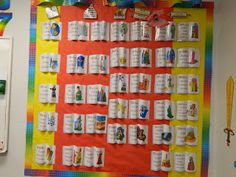 Hands On Bible Teacher: Themes Of The OLD TESTAMENT BOOK turned Bulletin Board