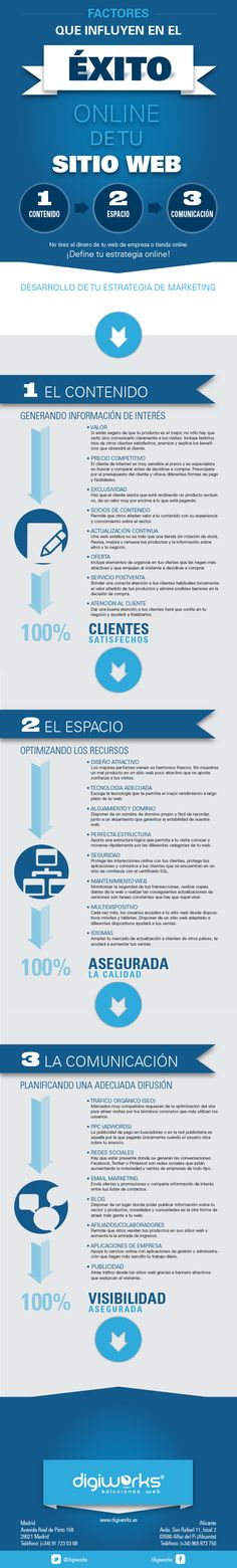 Factores del éxito online de tu web Desde: @digiworks #infografia #infographic #marketing