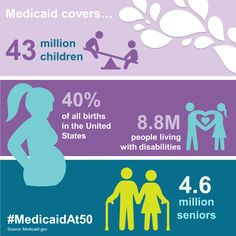 #DidYouKnow: People with #Medicaid come from all walks of life. #MedicaidAt50