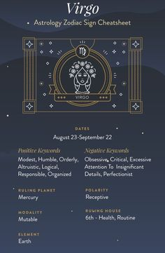 The Zodiac Sign Virgo Symbol - Personality, Strengths, Weaknesses - Cheat Sheet and Infographic   Astrology, horoscope, zodiac