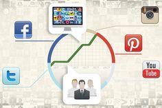 Saiba quais são as tendências em mídias sociais que vão bombar em 2013: http://www.procriativo.com.br/destaque/44/as-tendencias-em-midias-sociais-que-vao-bombar-em-2013