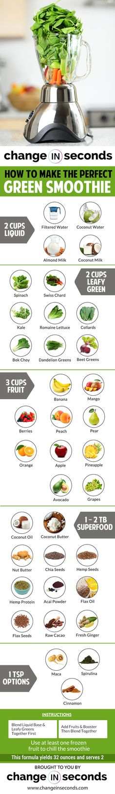How To Make The Perfect Green Smoothie https://www.changeinseconds.com/how-to-make-the-perfect-green-smoothie/ #greensmoothie #greensmoothierecipes #smoothierecipes #smoothies