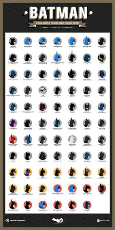 Batman — Poster Posse by Salvador Anguiano, via Behance