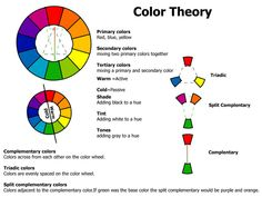 deviantART: More Like Color Theory by ~Visual-Micro