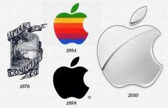 Evolution of Apple logo. #design