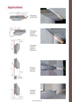 Image result for ceiling hidden light trim profile