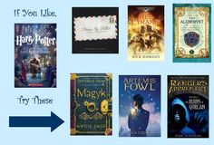 Books to read after Harry Potter. I would also recommend: the STRAVAGANZA series, the KEYS TO THE KINGDOM series, and the HEIR CHRONICLES