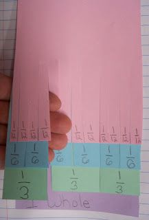 Teaching tool fractions..could add ratio, percent, decimal. Could make one for drug calc use.