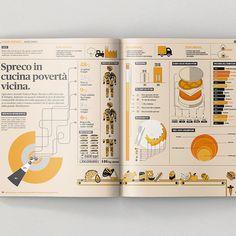 """Continuiamo con la serie di infografiche ispirate a """"IL - Idee e Lifestyle"""", magazine mensile del Sole 24 Ore, sullo spreco domestico del cibo in Italia.  Progetto di Emma Toffolo  #igdaily #scuolagraficavenezia #graficapubblicitaria #graphicdesign #graficapubblicitariavenezia #grafica #graphic #studenti #design #newdesigners2017 #allieviGP #skuolanet #infografica #infographic"""