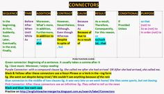 English teacher: Connecting Clauses