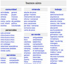 Use Craigslist from Hispanic countries- housing/roommates, things for sale, romance, etc...