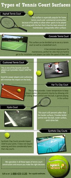 types-of-tennis-court-surfaces-infographic