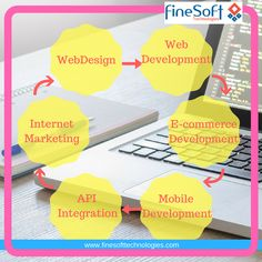 All the #WebsiteRelatedSolution under one roof by experts of leading #SoftwareDevelopmentCompany in India #FinesoftTechnologies.  #WebDesign #WebDevelopment #eCcommerceDevelopment #MobileDevelopment #APIIntegration #InternetMarketing