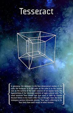 Math Poster - Tesseract by Math Posters Mathematics Geometry, Physics And Mathematics, Quantum Physics, Sacred Geometry, Geometry Art, Astronomy Facts, Space And Astronomy, Math Poster, Gig Poster