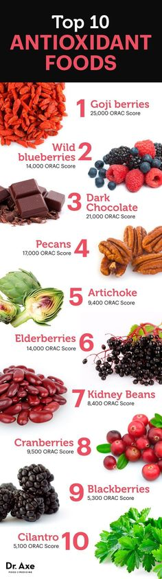 Diet Tips Antioxidant benefits include healthy, anti aging skin, heart health, and improved eye health. Try these Top 10 High Antioxidant Foods to get your daily dose. - These high-antioxidant picks can help lower your risk of dementia Super Dieta, High Antioxidant Foods, Foods High In Antioxidants, Healthy Tips, Healthy Recipes, Diet Recipes, Healthy Breakfasts, Stay Healthy, Healthy Foods
