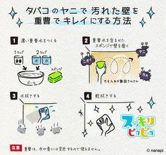 【nanapi】 必要な道具重曹:1カップ水:2カップスポンジ雑巾:2枚ボウルか洗面器注意点:重曹は木や畳には変色するので使えません。床が木製のフローリングや、畳だった場合は、新聞紙などを敷いて、液ダレを防いでください。掃除の手順STEP1:濃い重曹水を作るボウルに重曹...