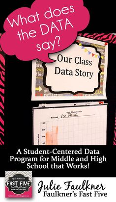 Student-Directed Data Program for Middle and High School, data tracking, data charts, data portfolio