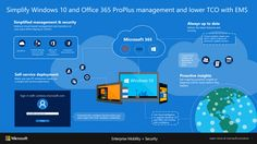 What's new with Microsoft Intune and System Center Configuration Manager @ Ignite 2017 – Enterprise Mobility + Security