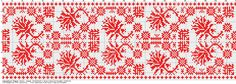 Cross stitch pattern from XIX. century
