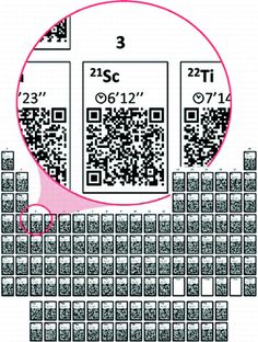 QR-Coded audio of the Periodic Table - scan and listen - a mobile learning tool! This is so cool. Talk about differentiation! The only problem is that students will need iPhones, and iPad or an iPhone to use this tool. I love it though.