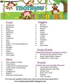 An easy starter list #monkey #munchables #monkeymunchables #lunch #bento #ideas #kids