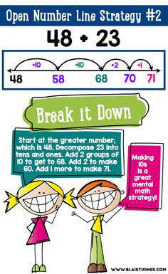 Demystifying Open Number Lines - Open number lines provide such a great way to build number sense and solve complex problems. This post breaks down 5 different ways to solve the same different addition problem using an open number line. Teaching Numbers, Math Numbers, Teaching Math, Math Strategies, Math Resources, Addition Strategies, Open Number Line, Number Lines, Bridges Math