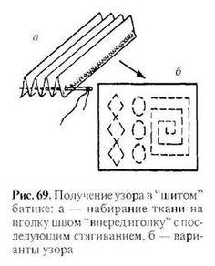 Техника узелкового батика («бандан»)