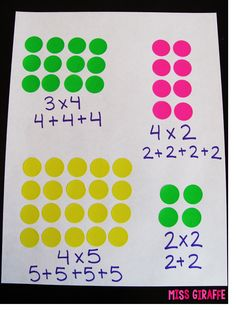 Teaching arrays multiplication and repeated addition fun ideas and lessons for teachers to help kids learn equal groups and what multiplying numbers actually means Maths 3e, Teaching Multiplication, Teaching Math, Multiplication Strategies, Array Multiplication, Ks1 Maths, Multiplication Problems, Math Fractions, Math For Kids
