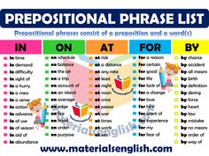 Prepositional Phrases List in English English Speaking Skills, English Teaching Materials, Teaching English Grammar, English Writing Skills, English Vocabulary Words, Learn English Words, English Language Learning, English Exam, English Tips