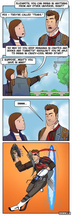 Bioshock Infinite Possibilities