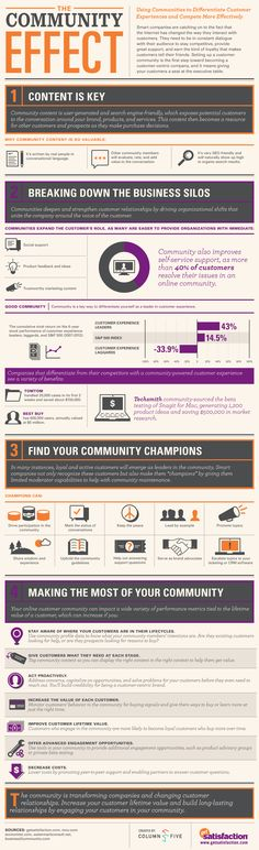Get Satisfaction infographic about the community effect customer experience