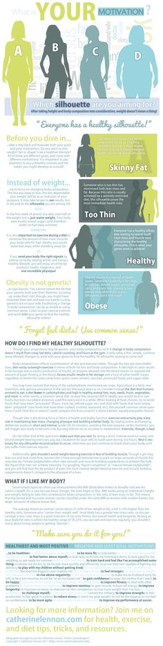 What is YOUR Motivation? Infographic about health, fitness, weight loss and dieting!
