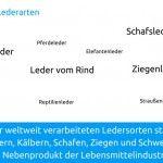 #leather #leder #gadget #manugoo #kopfhöreraufwicklung #produktdesign #material #crowdsourcing