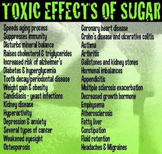 Want to be healthy and lose weight effortlessly?  Eliminate sugar from your diet.
