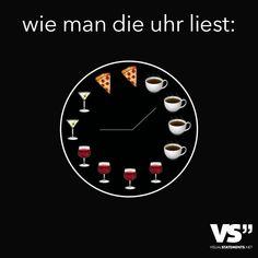 Wie man die Uhr liest: