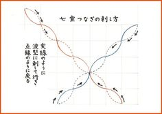 How to do sashiko.  Great Japanese old lady's blog with a lot of sashiko diagrams.  This is showing needle directions to make 'Shippo design'.